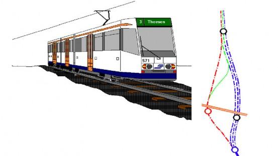 Machbarkeitsstudie Stadtbahnverlängerung Splittenbrede – Theesen